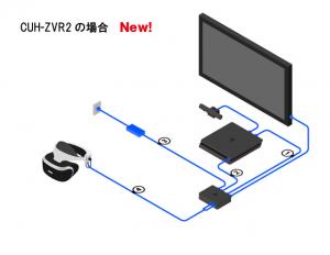 新型PSVR